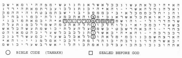 The Bible Code Chapter Notes